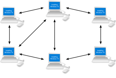 Introducing WinPE Peer Cache « Sun Behind the Clouds